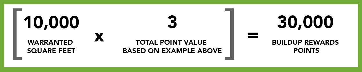 BuildUp Points Graphic
